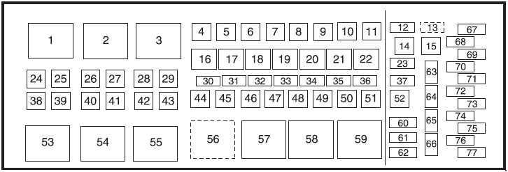 images?q=tbn:ANd9GcQh_l3eQ5xwiPy07kGEXjmjgmBKBRB7H2mRxCGhv1tFWg5c_mWT Fuse Box Diagram Ford Expedition 2003
