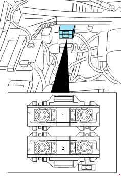 ford expedition - fuse box diagram - primary battery