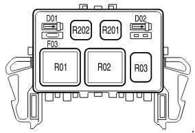 ford f-150 (2004 - 2008) - fuse box diagram - auto genius 2004 ford f 150 fuse box layout 2004 ford f 150 fuse box relays #9