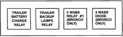 ford f 150 1992 1997 fuse box diagram auto genius. Black Bedroom Furniture Sets. Home Design Ideas