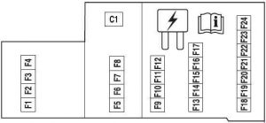 ford five hundred 2004 2007 fuse box diagram auto. Black Bedroom Furniture Sets. Home Design Ideas