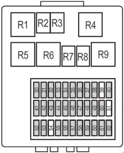 Ford Focus - fuse box diagram - passenger compartment