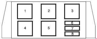 Ford Freestar (2003 - 2007) - fuse box diagram - Auto GeniusAuto Genius