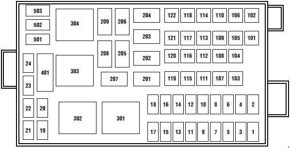Ford Freestar  1998 - 2003  - Fuse Box Diagram