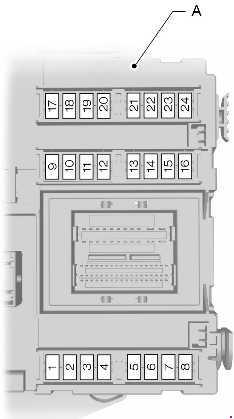 Ford S-MAX (2006 - 2015) - fuse box diagram - Auto Genius