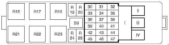 Ford Scorpio  1994 - 1998  - Fuse Box Diagram