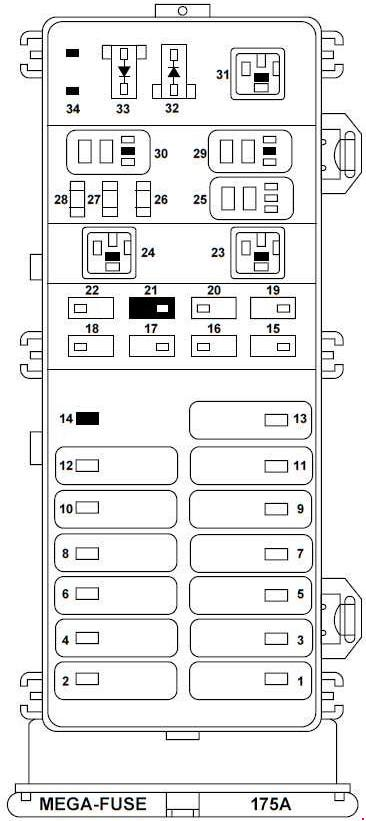 Ford Taurus (1995 - 1999) - fuse box diagram - Auto Genius
