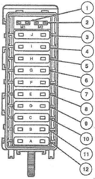 Ford Taurus  1985 - 1999  - Fuse Box Diagram