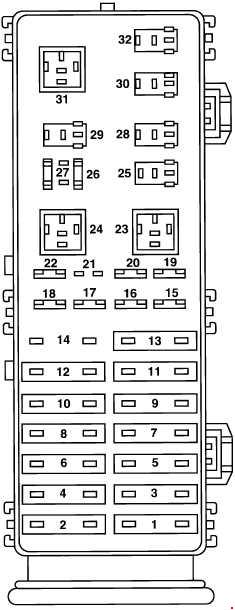 32 1999 Ford Taurus Fuse Box Diagram Under Hood