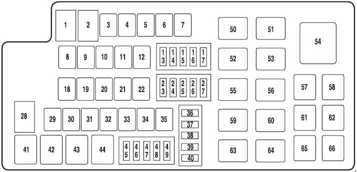 ford taurus  2009 - 2017  - fuse box diagram