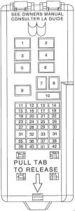 Ford Taurus - fuse box diagram - passenger compartment