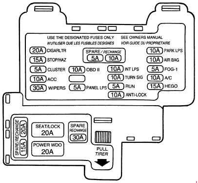 ford thunderbird (1994 - 1997) - fuse box diagram - auto ... 1997 ford thunderbird fuse diagram