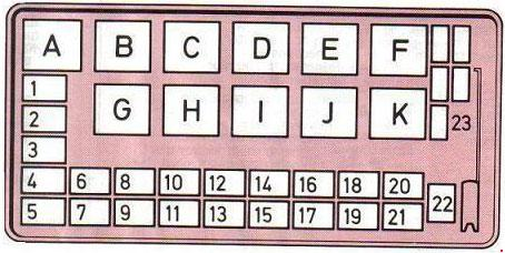 [SCHEMATICS_4HG]  Ford Transit (1986 - 1992) - fuse box diagram - Auto Genius | 1986 F350 Fuse Box Diagram |  | Auto Genius