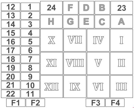 Ford Transit  1992 - 1995  - Fuse Box Diagram