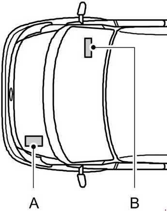 ford transit  2000 - 2006  - fuse box diagram