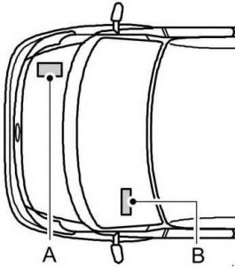 Ford Transit - fuse box diagram - location (right-hand drive)