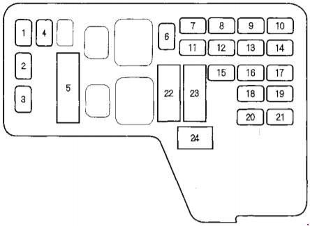 honda odyssey (ra1 - ra5) (1994 - 1999) - fuse box diagram - auto genius  auto genius