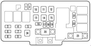 Honda Odyssey - fuse box diagram - engine compartment