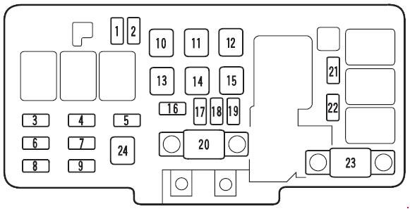 honda odyssey ra6 ra9 1999 2003 fuse box diagram. Black Bedroom Furniture Sets. Home Design Ideas