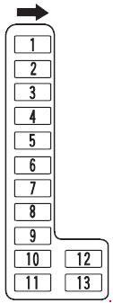 honda odyssey (ra6 ra9) (1999 2003) fuse box diagram auto genius 05 honda odyssey fuse box honda odyssey (ra6 ra9) (1999 2003) fuse box diagram