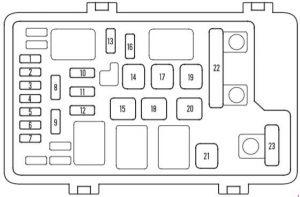 Honda Odyssey - fuse box diagram - primary under-hood