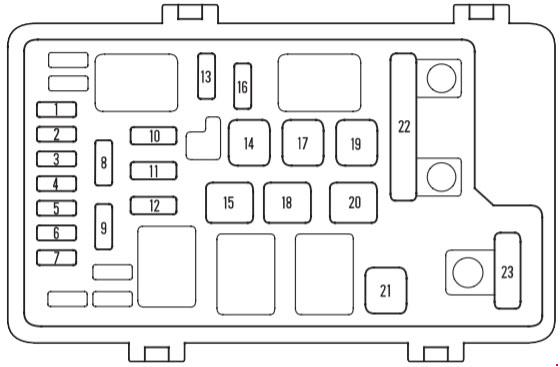 honda odyssey rb3 rb4 2008 2013 fuse box diagram. Black Bedroom Furniture Sets. Home Design Ideas
