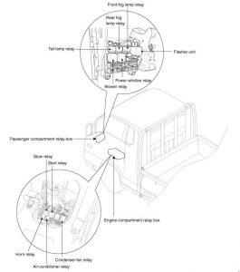 Hyundai H100 (2004 - 2016) - fuse box diagram - Auto Genius
