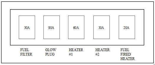 Hyundai Trajet Fuse Box Diagram Diesel on 2008 Acura Tl Fuse Box Diagram