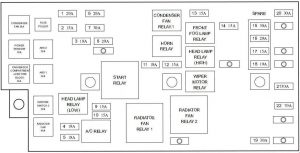 hyundai trajet  2004 - 2008  - fuse box diagram