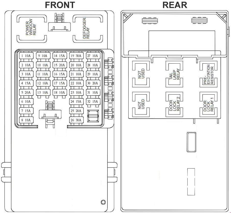 Hyundai Trajet 2004 2008 Fuse Box Diagram Auto Genius Honda Element