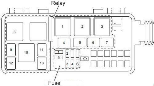 isuzu n-series - fuse box diagram