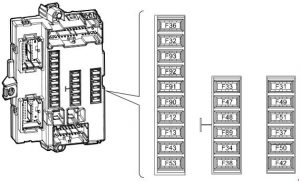 Iveco Daily (2011 - 2014) - fuse box diagram - Auto Genius on step ten worksheet daily, cool to do list daily, trucks daily,