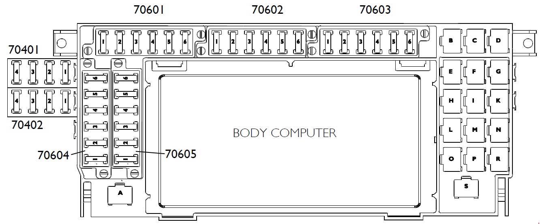 Iveco stralis fuse box diagram auto genius