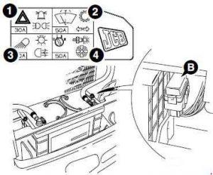JCB 4CX - fuse box diagram