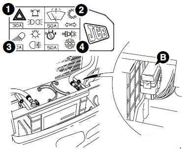jcb 4cx - fuse box diagram