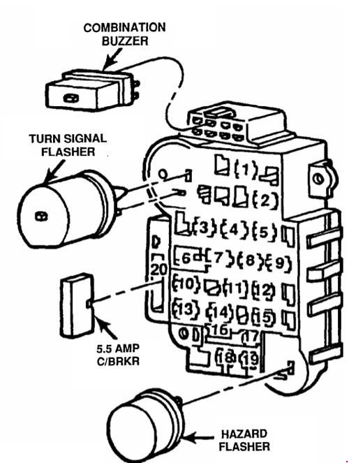 jeep cherokee xj  1984 - 1996  - fuse box diagram