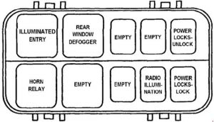 Jeep Cherokee XJ - fuse box diagram - relay box