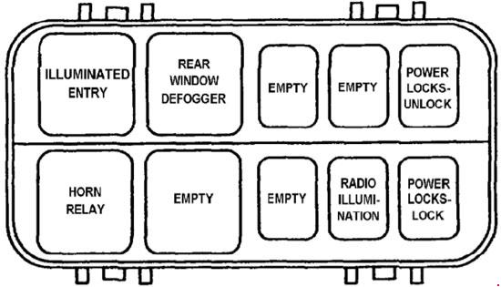 jeep cherokee xj 1984 1996 fuse box diagram auto genius rh autogenius info 2000 Jeep Cherokee Sport Fuse Box Diagram 1990 jeep cherokee fuse panel diagram