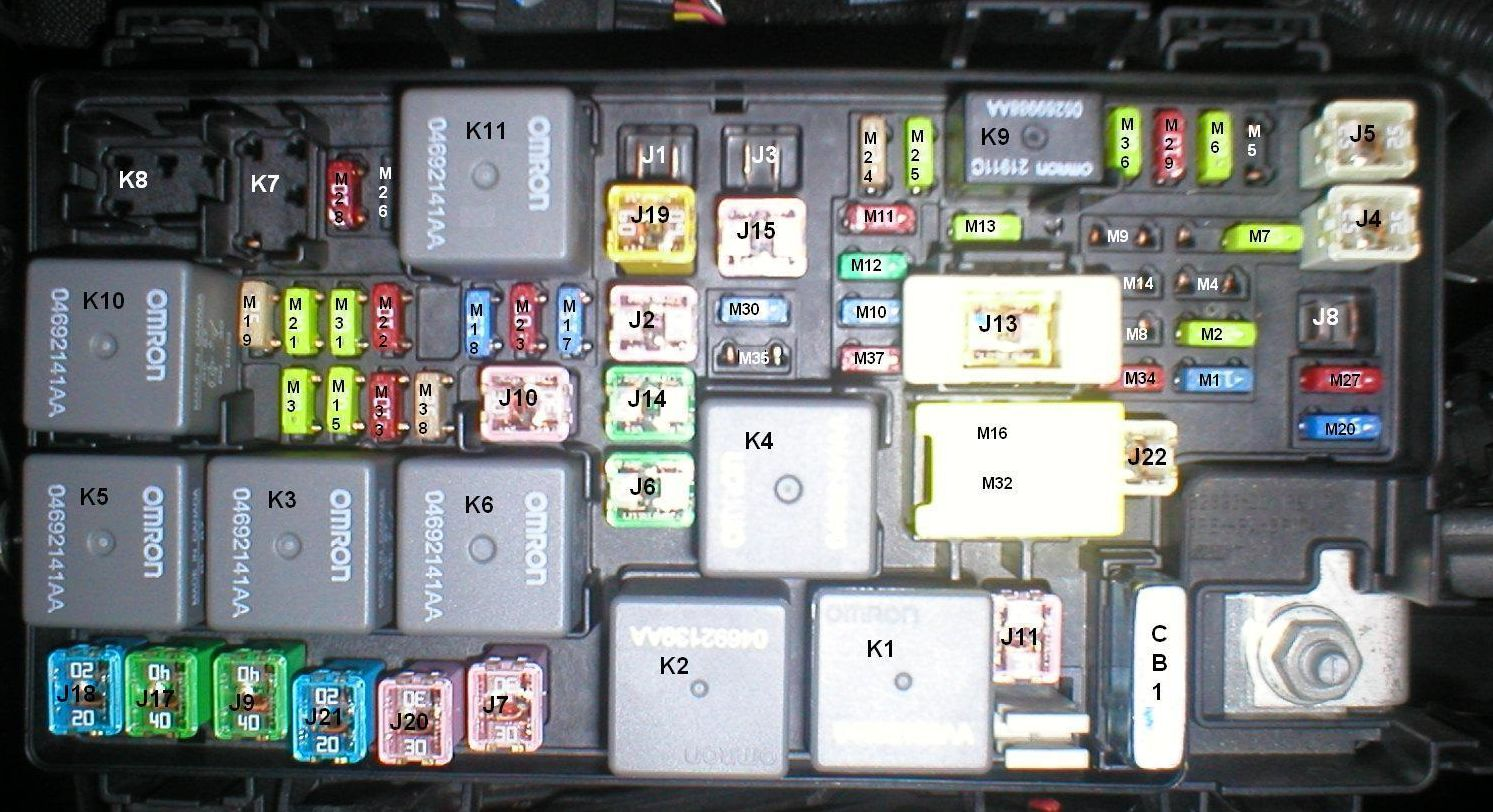 2003 Jeep Fuse Box - Wiring Diagram Sys Fuse Box In Jeep Liberty on 1987 jeep wrangler fuse box, 2003 cadillac deville fuse box, 2004 chrysler 300m fuse box, 2003 nissan murano fuse box, 2003 subaru forester fuse box, 2003 pontiac grand prix fuse box, 2003 land rover discovery fuse box, 2003 cadillac escalade fuse box, 2003 chrysler pt cruiser fuse box, 2003 jeep grand cherokee laredo fuse box, 2008 jeep commander fuse box, 2003 chrysler town and country fuse box, 1992 jeep wrangler fuse box, 2003 toyota corolla ce fuse box, 1993 jeep wrangler fuse box, 2003 jeep fuse box diagram, 2003 hyundai santa fe fuse box, 2006 jeep wrangler fuse box, 2003 mazda b2300 fuse box, 2010 jeep commander fuse box,