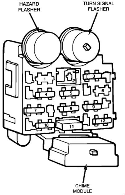 jeep wrangler yj  1987 - 1996  - fuse box diagram
