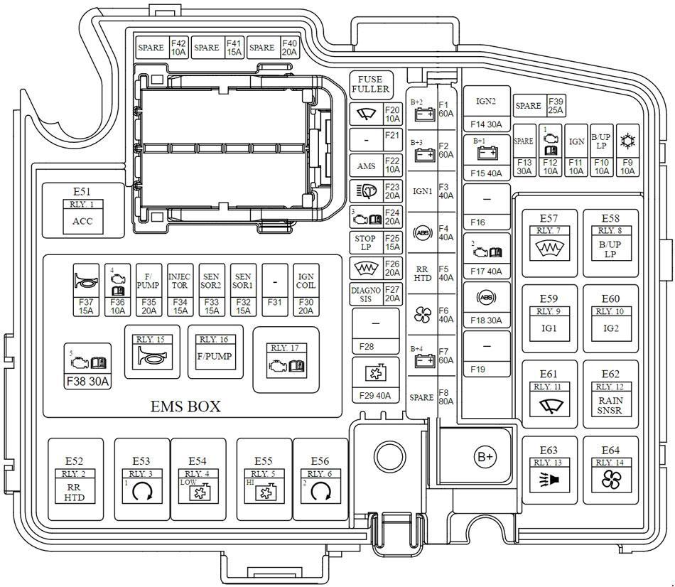 kia cadenza vg 2011 2016 fuse box diagram auto genius. Black Bedroom Furniture Sets. Home Design Ideas