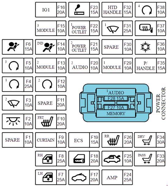 Kia Cadenza  Vg  2011 - 2016  - Fuse Box Diagram