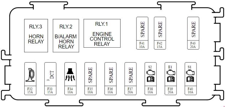 2013 optima fuse box diagram