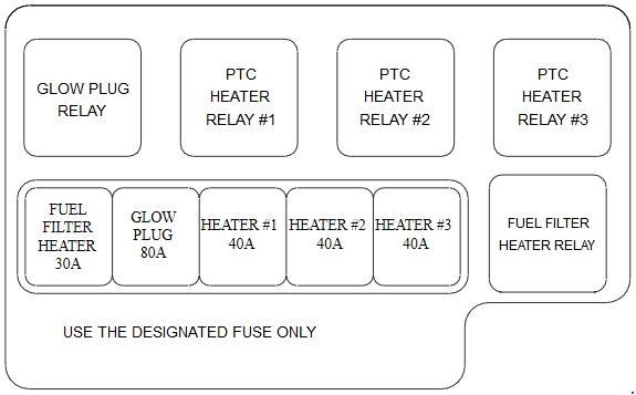 kia carens  un  2006 - 2013  - fuse box diagram