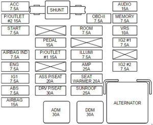 KIA Carnival VQ - fuse box diagram - instrument panel