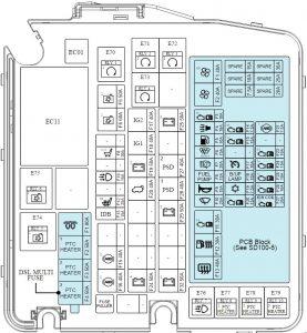 KIA Carnival YP - fuse box diagram - engine compartment