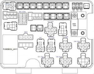 KIA       K2700     2005  2015      fuse box    diagram     Auto Genius
