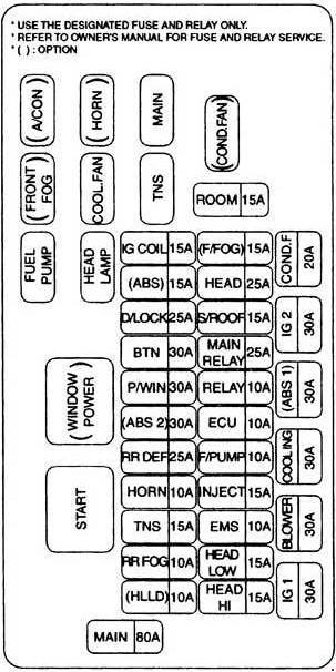 1998 Kia Sportage Fuel Pump Wiring Diagram