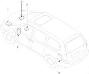 kia sedona vq (2010 2014) fuse box diagram auto genius fuse box for kia sedona kia sedona vq (2010 2014) fuse box diagram