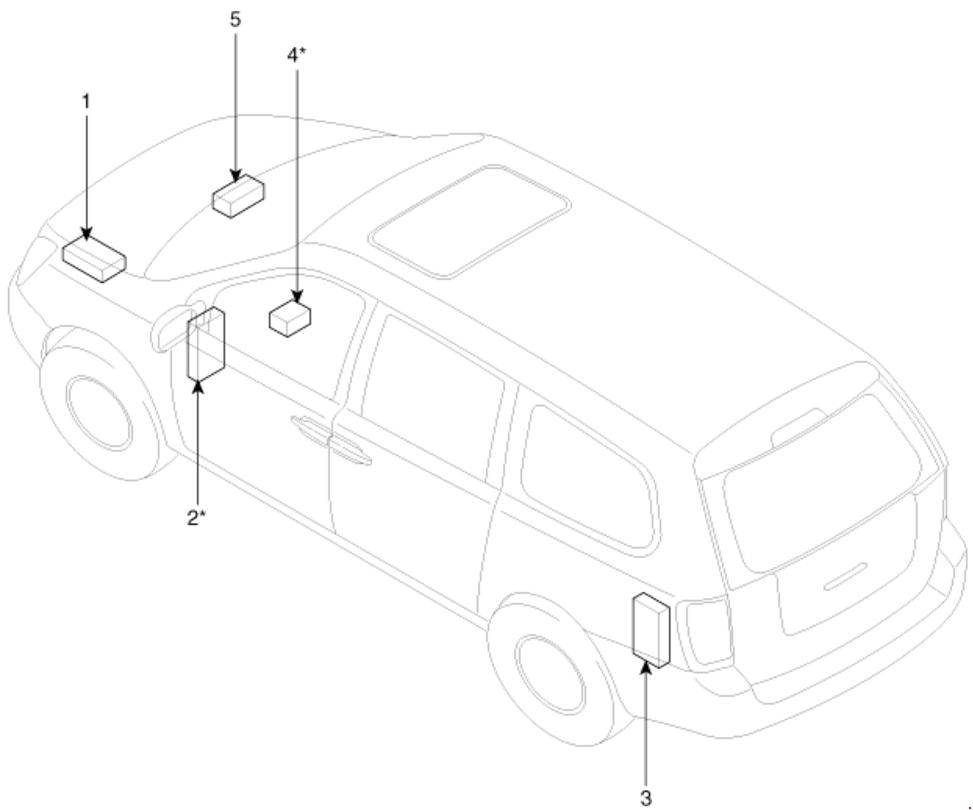 Kia Sedona Vq  2010 - 2014  - Fuse Box Diagram